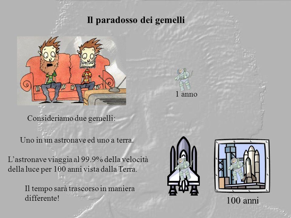 100 anni Consideriamo due gemelli: Uno in un astronave ed uno a terra. Lastronave viaggia al 99.9% della velocità della luce per 100 anni vista dalla