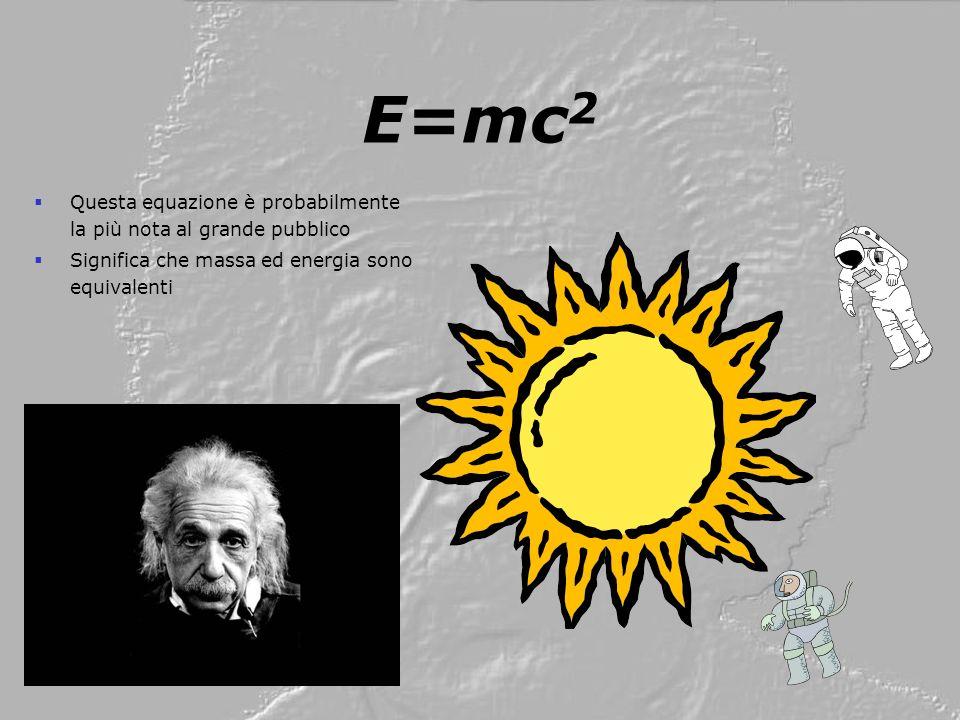 E=mc 2 Questa equazione è probabilmente la più nota al grande pubblico Significa che massa ed energia sono equivalenti