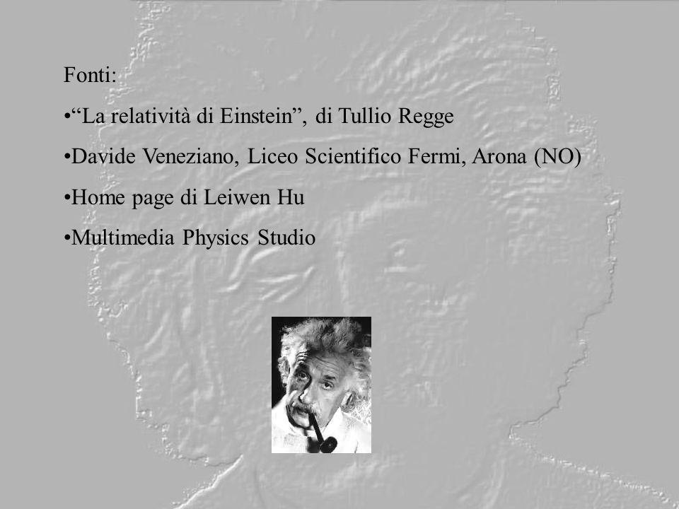 Fonti: La relatività di Einstein, di Tullio Regge Davide Veneziano, Liceo Scientifico Fermi, Arona (NO) Home page di Leiwen Hu Multimedia Physics Stud