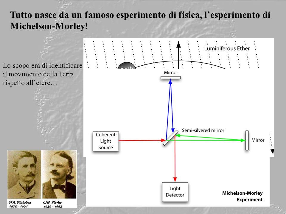Tutto nasce da un famoso esperimento di fisica, lesperimento di Michelson-Morley! Lo scopo era di identificare il movimento della Terra rispetto allet