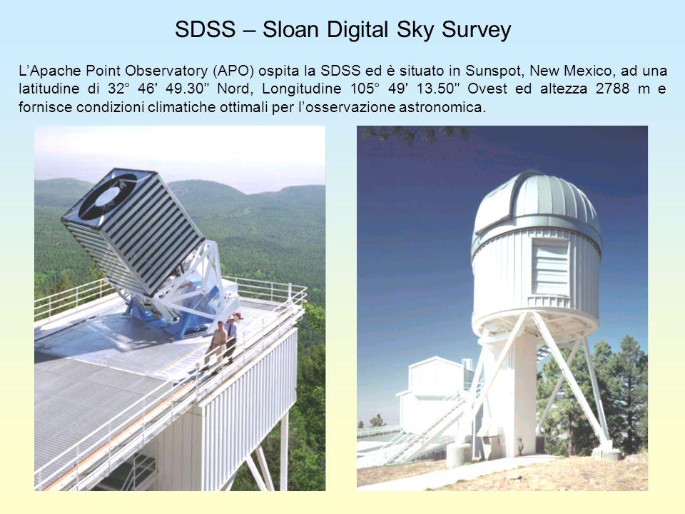GLI OBIETTIVI DELLA SURVEY La ricerca effettuata dalla SDSS ha il compito di mappare un quarto dellintero cielo per ricostruire la struttura su larga scala delluniverso e catalogare gli elementi che lo costituiscono.
