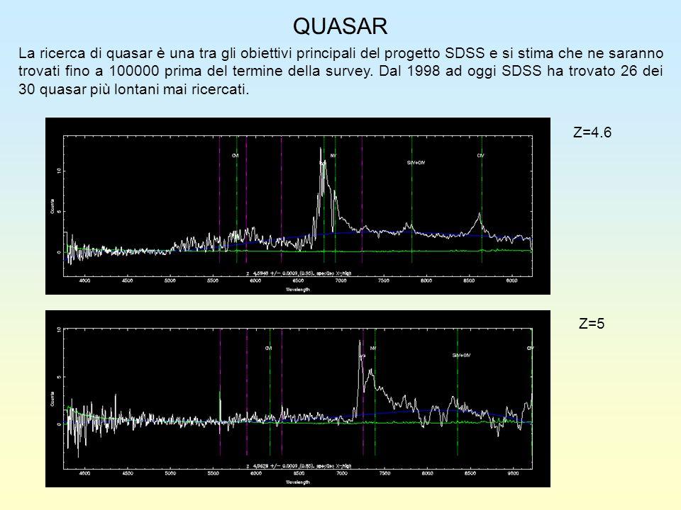QUASAR La ricerca di quasar è una tra gli obiettivi principali del progetto SDSS e si stima che ne saranno trovati fino a 100000 prima del termine del