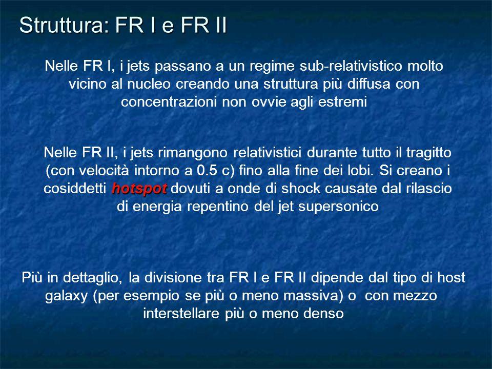 Struttura: FR I e FR II Più in dettaglio, la divisione tra FR I e FR II dipende dal tipo di host galaxy (per esempio se più o meno massiva) o con mezz
