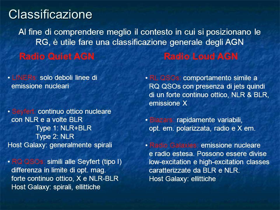 Classificazione Al fine di comprendere meglio il contesto in cui si posizionano le RG, è utile fare una classificazione generale degli AGN LINERs: sol