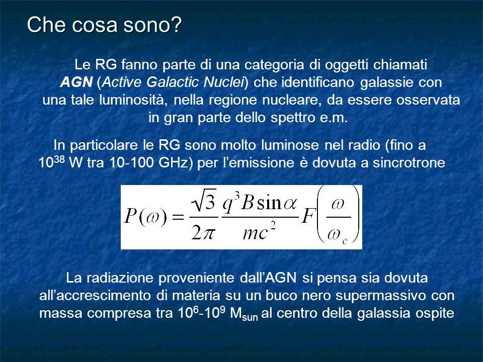 Modello Unificato degli AGN Ciò che può ben spiegare la produzione di così tanta energia (fino a 10 61 erg) è la presenza di un buco nero di 10 6 -10 9 M sun entro un raggio di 0.01 pc o anche meno Lenergia dellAGN deriva dallenergia potenziale gravitazionale del materiale del disco di accrescimento circostante il SMBH che cade su di esso Poiché il momento angolare è differenziale, il materiale che accresce sul SMBH passando da unorbita a una più interna dovrà emettere per principi di conservazione dellenergia e del momento angolare.