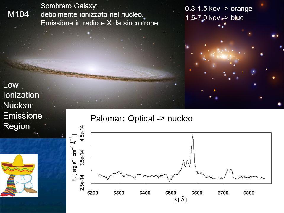 Sombrero Galaxy: debolmente ionizzata nel nucleo. Emissione in radio e X da sincrotrone Low Ionization Nuclear Emissione Region M104 0.3-1.5 kev -> or