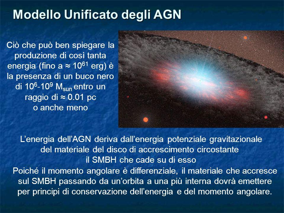 Modello Unificato degli AGN Ciò che può ben spiegare la produzione di così tanta energia (fino a 10 61 erg) è la presenza di un buco nero di 10 6 -10