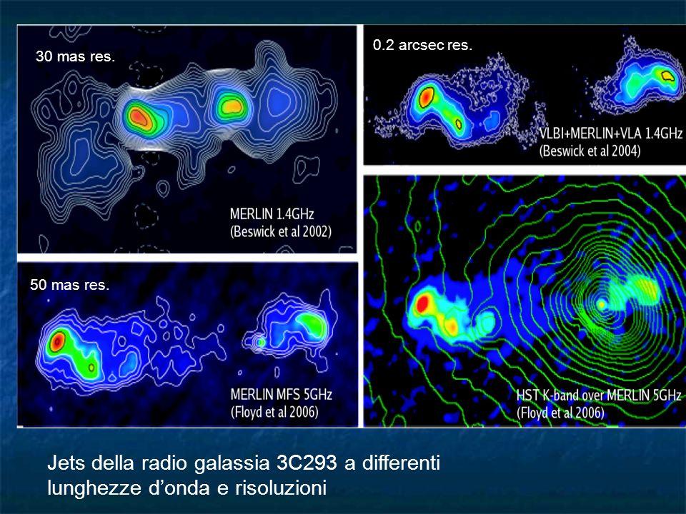 0.2 arcsec res. 30 mas res. 50 mas res. Jets della radio galassia 3C293 a differenti lunghezze donda e risoluzioni