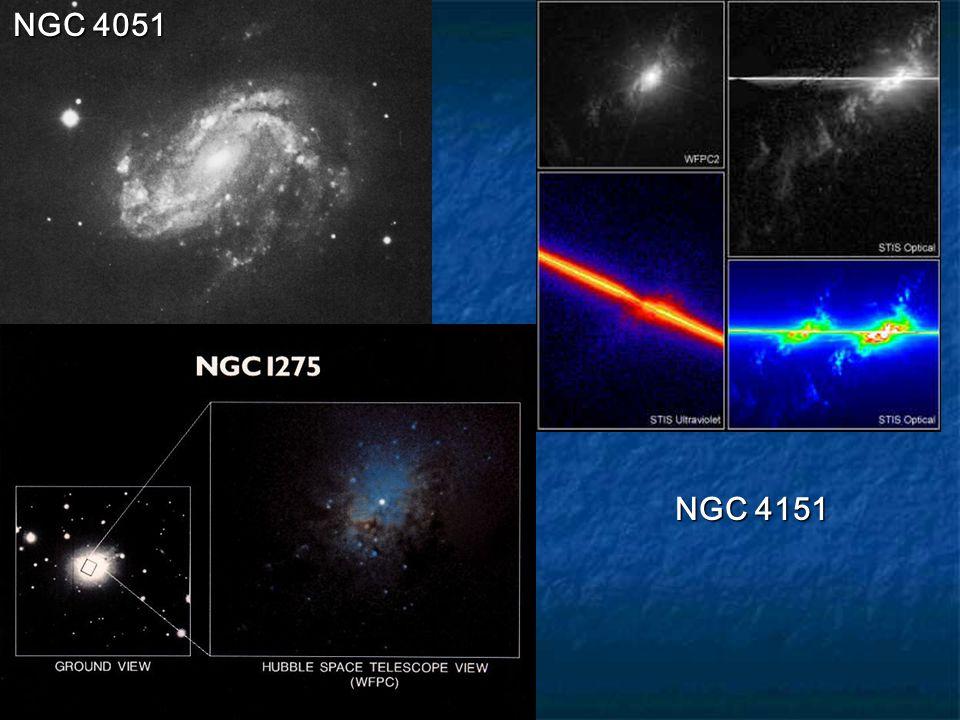 Blazars: -BL Lac Objects -OVVs Type 1 objects: -Seyfert 1s -Broad Line Radio Galaxies -Type 1 Quasars Type 2 objects: -Seyfert 2s -Narrow Line Radio Galaxies -Type 2 Quasars dipendenza dallangolo di vista MODELLO UNIFICATO (Antonucci 1993, Urry e Padovani 1995)