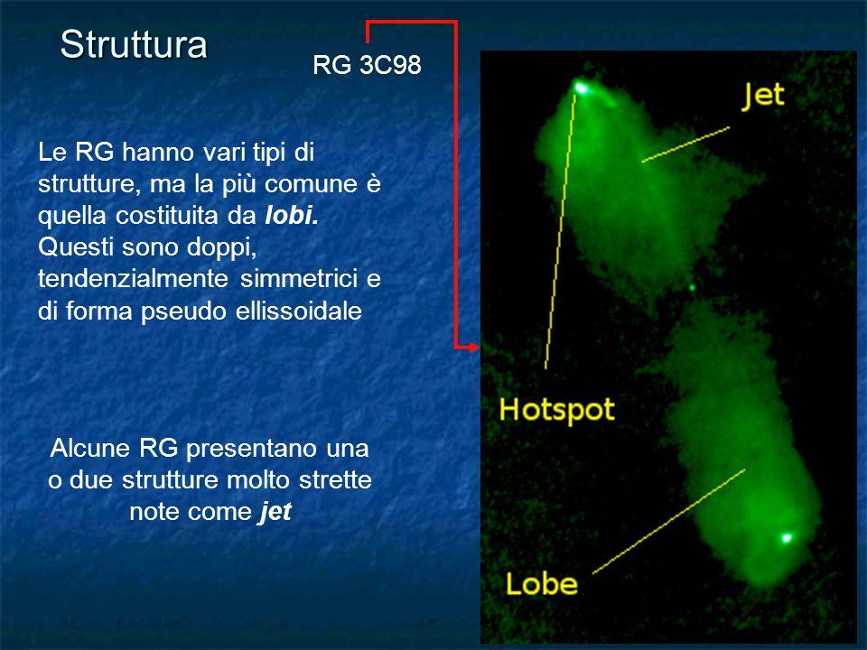Struttura Dal 1970 (Scheuer 1974, Blandford & Rees 1974) il modello comunemente più accettato consiste in lobi sostentati da beams relativistici di particelle ad alta energia e da campi magnetici provenienti dal nucleo attivo Ci sono due schemi generali per quanto riguarda jets e lobi, introdotti da Franaroff & Riley nel 1974, che si differenziano principalmente per la differente luminosità e per la morfologia su larga scala dellemissione radio FR I FR II