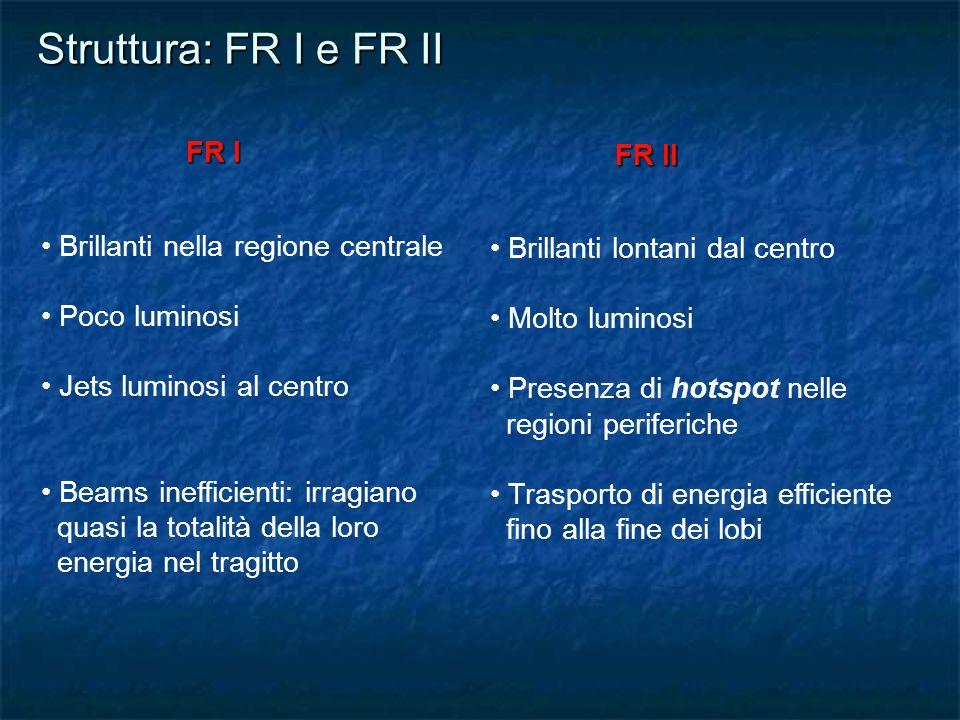 Struttura: FR I e FR II Brillanti nella regione centrale Poco luminosi Jets luminosi al centro Beams inefficienti: irragiano quasi la totalità della l