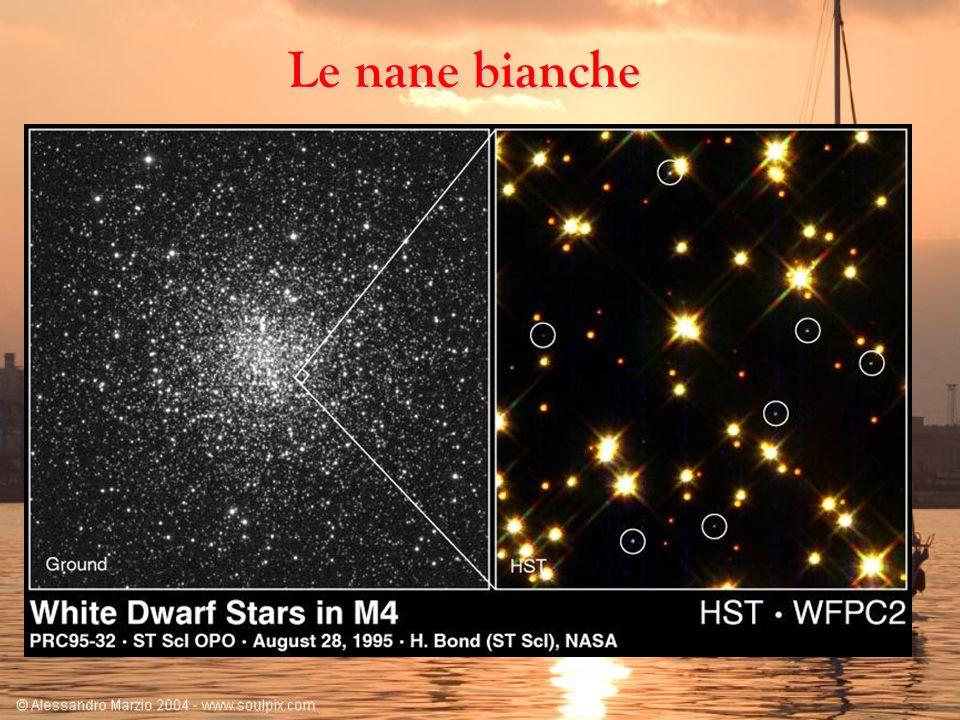 Le nane bianche L'ultimo stadio evolutivo di stelle di massa medio piccola è quello di nana bianca. Dopo la fase di nebulosa planetaria la stella senz