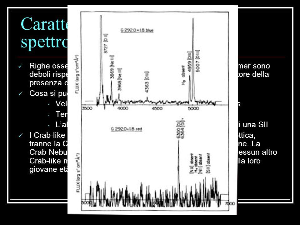 Caratteristiche ottiche: spettroscopia Righe osservate: OII, OIII, SII e NII. Le righe della serie Balmer sono deboli rispetto a SII, quindi il loro r