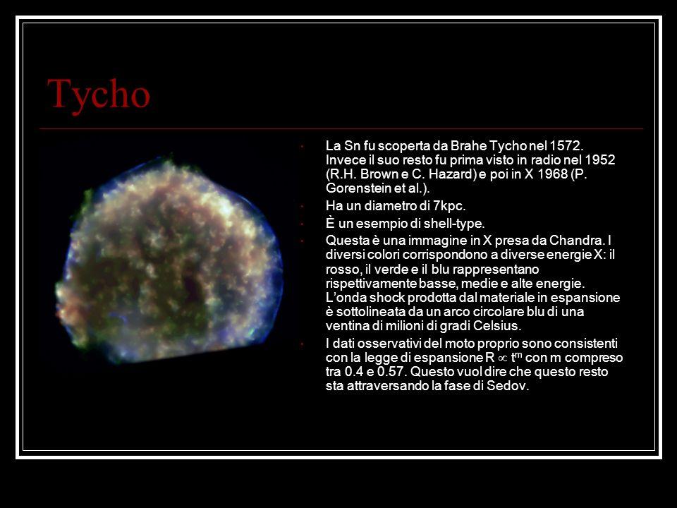 Tycho La Sn fu scoperta da Brahe Tycho nel 1572. Invece il suo resto fu prima visto in radio nel 1952 (R.H. Brown e C. Hazard) e poi in X 1968 (P. Gor