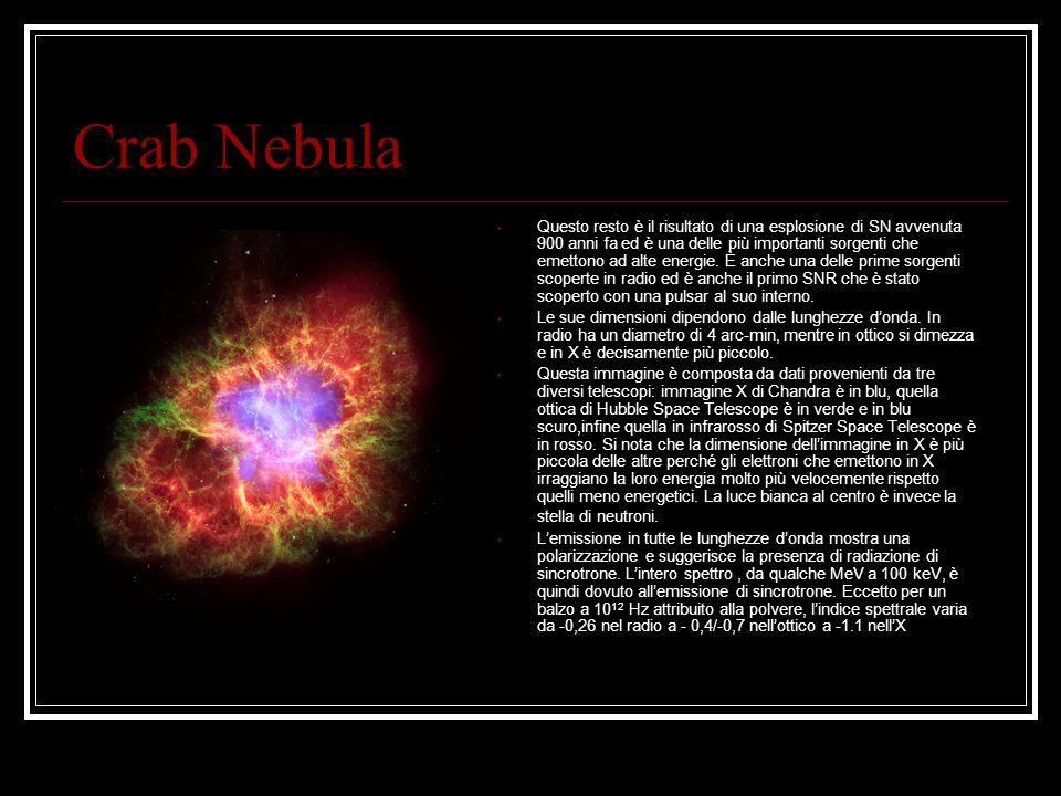 Crab Nebula Questo resto è il risultato di una esplosione di SN avvenuta 900 anni fa ed è una delle più importanti sorgenti che emettono ad alte energ