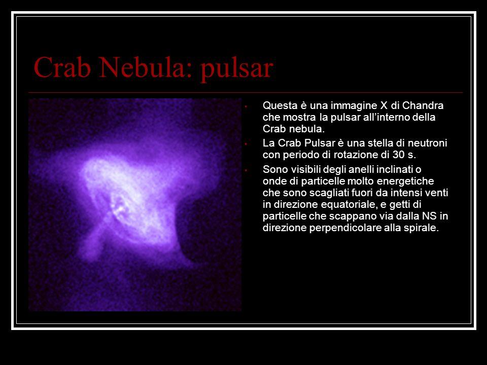 Crab Nebula: pulsar Questa è una immagine X di Chandra che mostra la pulsar allinterno della Crab nebula. La Crab Pulsar è una stella di neutroni con