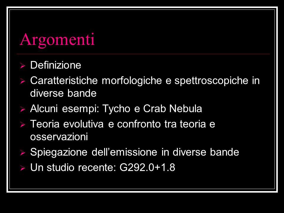 Argomenti Definizione Caratteristiche morfologiche e spettroscopiche in diverse bande Alcuni esempi: Tycho e Crab Nebula Teoria evolutiva e confronto