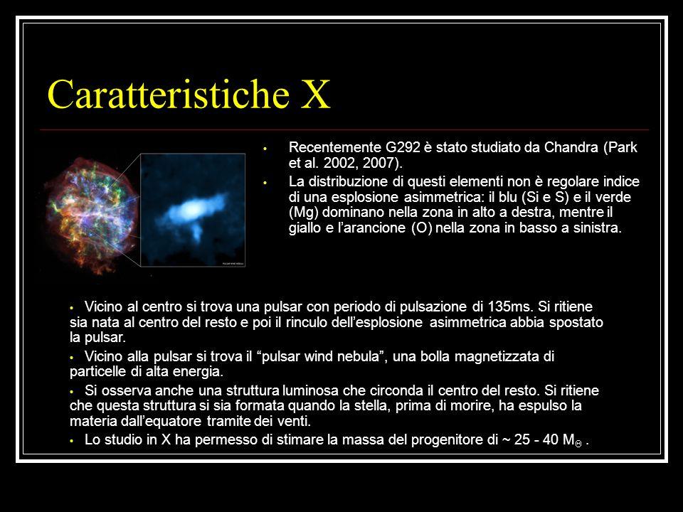 Caratteristiche X Recentemente G292 è stato studiato da Chandra (Park et al. 2002, 2007). La distribuzione di questi elementi non è regolare indice di