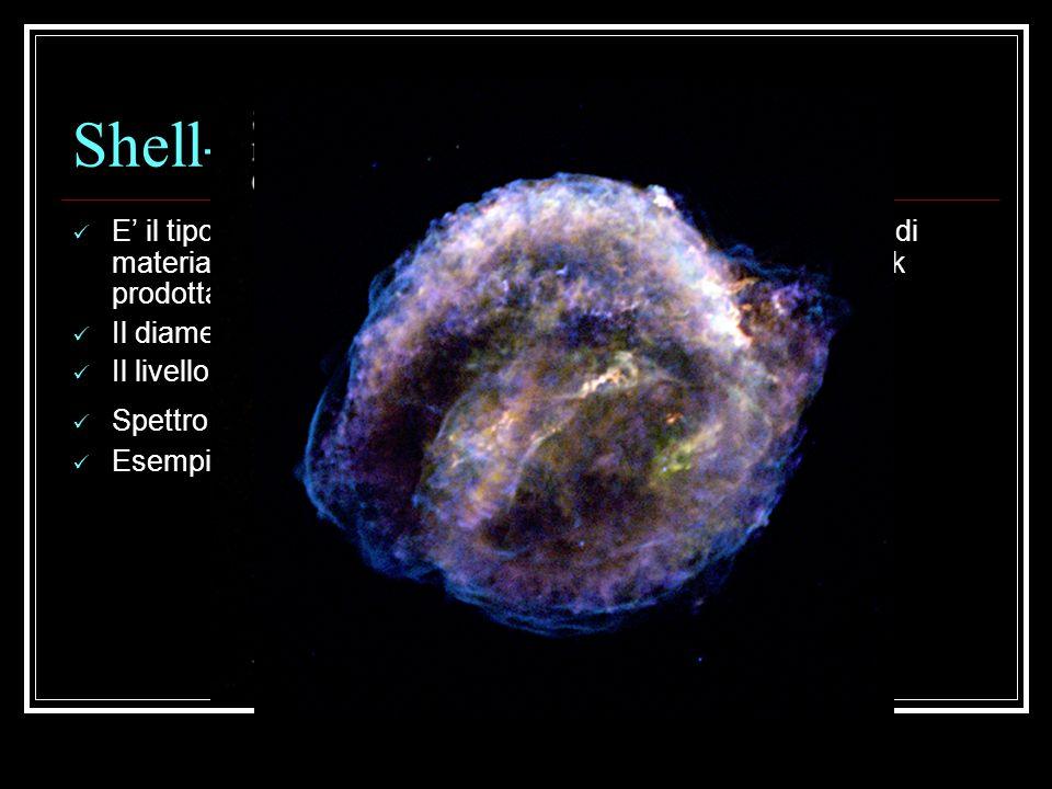 Shell-type SNR E il tipo più comune di SNR ed è caratterizzato da una shell di materiale interstellare che viene spazzato via dallonda shock prodotta