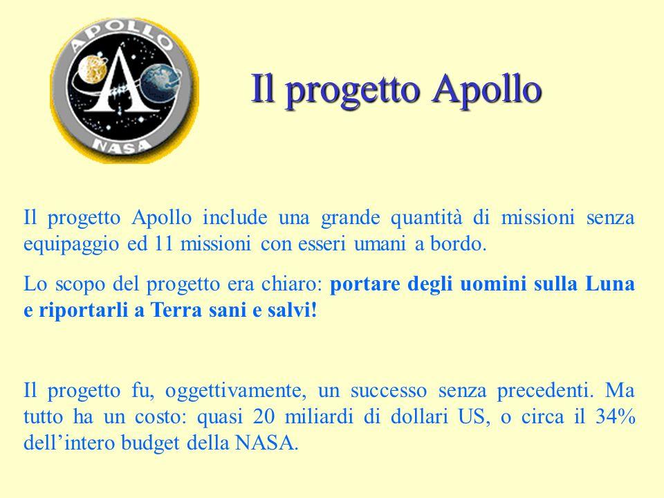 Storia del progetto 28 luglio 1960.Il Programma Apollo viene annunciato 25 maggio 1961.