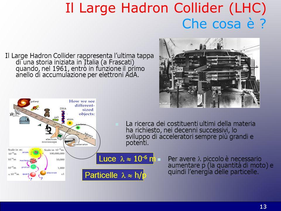 13 Il Large Hadron Collider (LHC) Che cosa è ? Il Large Hadron Collider rappresenta lultima tappa di una storia iniziata in Italia (a Frascati) quando