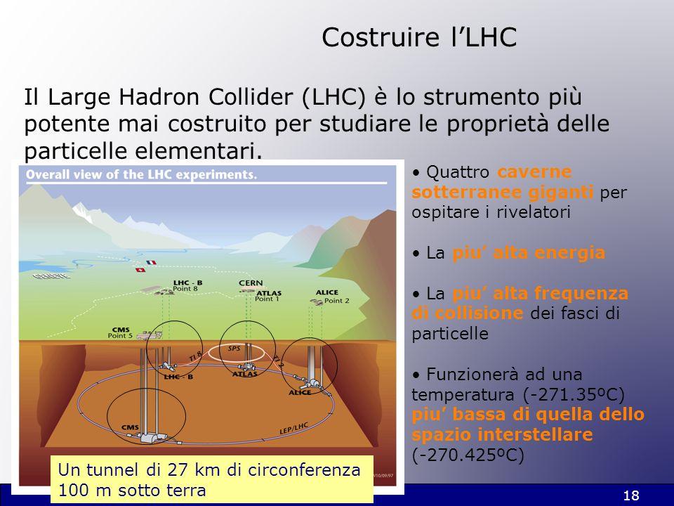 18 Costruire lLHC Il Large Hadron Collider (LHC) è lo strumento più potente mai costruito per studiare le proprietà delle particelle elementari. Quatt