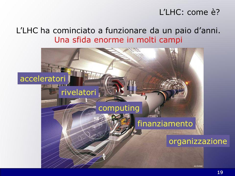 19 LLHC: come è? LLHC ha cominciato a funzionare da un paio danni. Una sfida enorme in molti campi acceleratori rivelatori computing finanziamento org