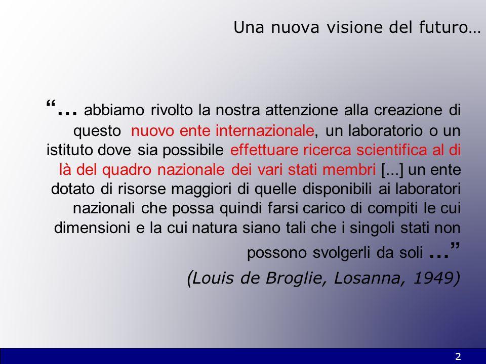 2 Una nuova visione del futuro… … abbiamo rivolto la nostra attenzione alla creazione di questo nuovo ente internazionale, un laboratorio o un istitut