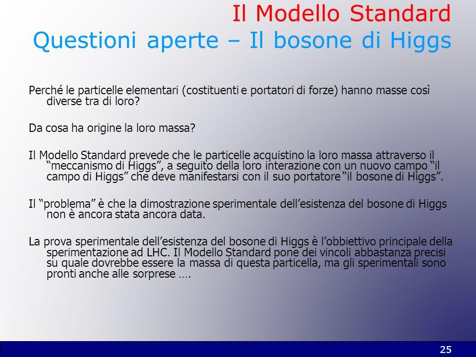 25 Il Modello Standard Questioni aperte – Il bosone di Higgs Perché le particelle elementari (costituenti e portatori di forze) hanno masse così diver