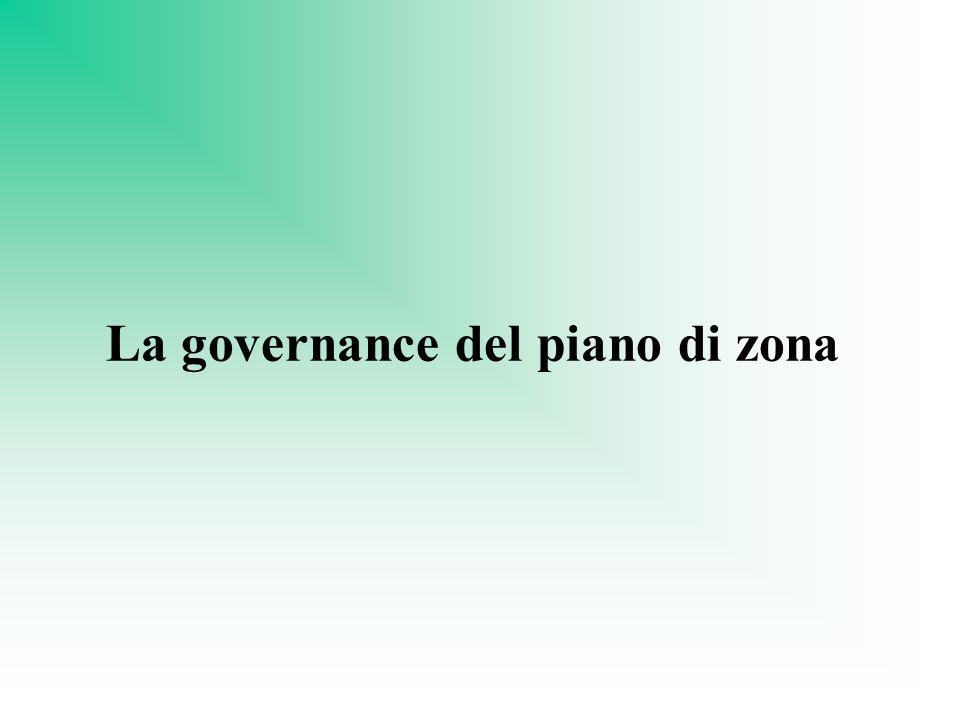 La governance del piano di zona
