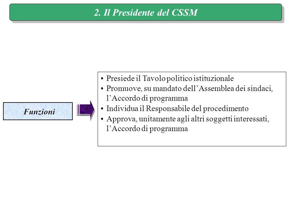 2. Il Presidente del CSSM Funzioni Presiede il Tavolo politico istituzionale Promuove, su mandato dellAssemblea dei sindaci, lAccordo di programma Ind