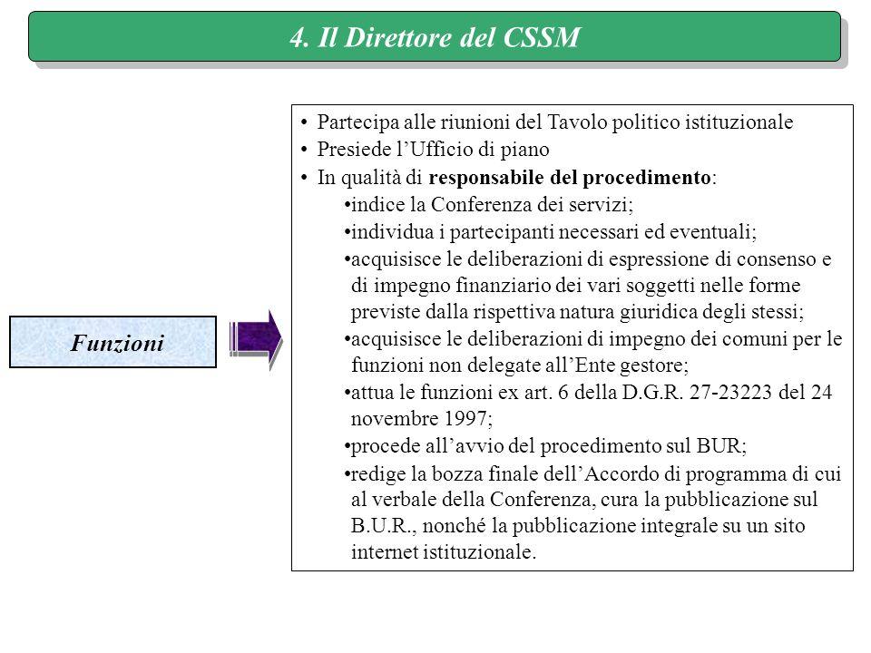 4. Il Direttore del CSSM Funzioni Partecipa alle riunioni del Tavolo politico istituzionale Presiede lUfficio di piano In qualità di responsabile del