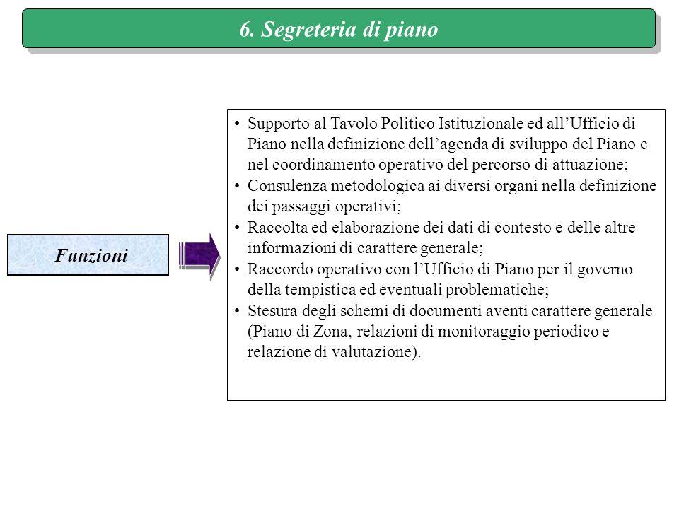 6. Segreteria di piano Funzioni Supporto al Tavolo Politico Istituzionale ed allUfficio di Piano nella definizione dellagenda di sviluppo del Piano e