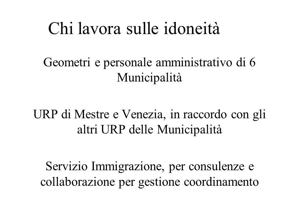 Chi lavora sulle idoneità Geometri e personale amministrativo di 6 Municipalità URP di Mestre e Venezia, in raccordo con gli altri URP delle Municipal