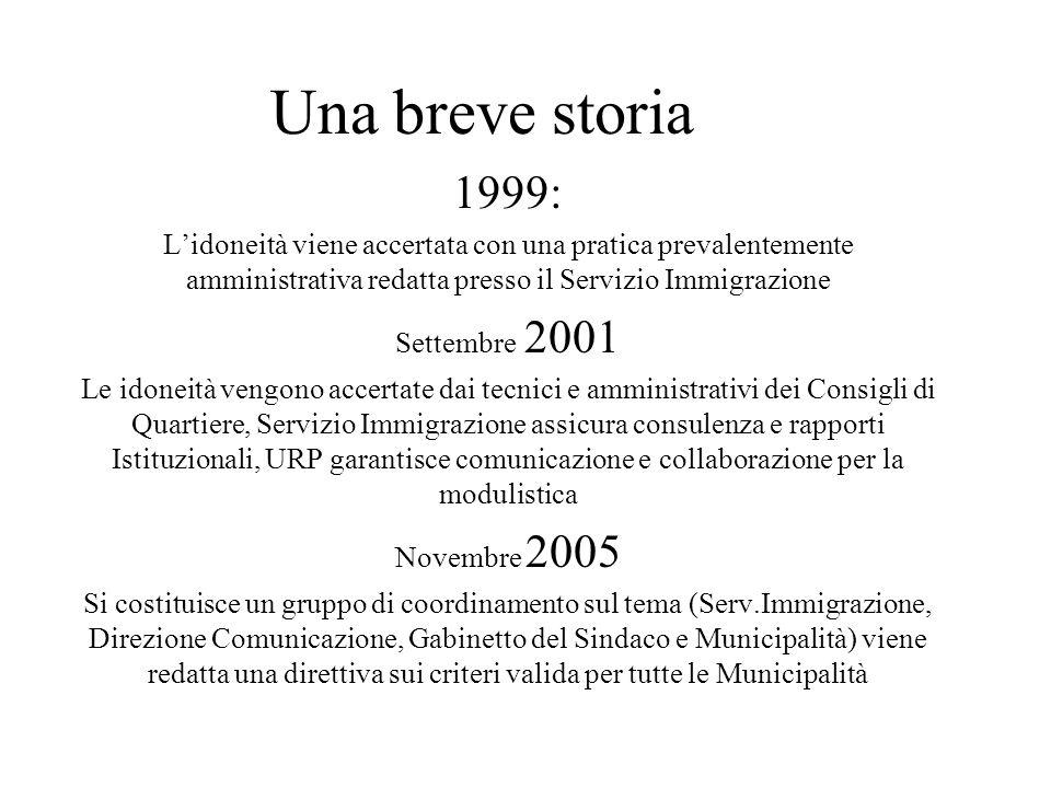 Una breve storia 1999: Lidoneità viene accertata con una pratica prevalentemente amministrativa redatta presso il Servizio Immigrazione Settembre 2001