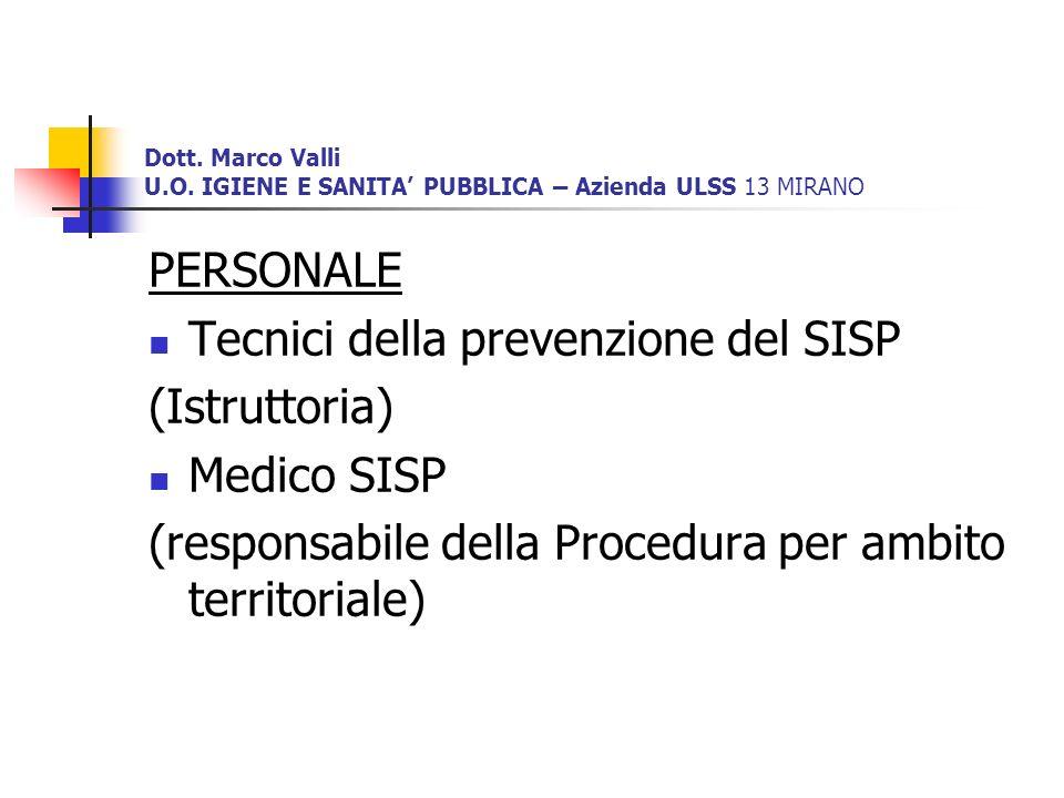 Dott. Marco Valli U.O. IGIENE E SANITA PUBBLICA – Azienda ULSS 13 MIRANO PERSONALE Tecnici della prevenzione del SISP (Istruttoria) Medico SISP (respo