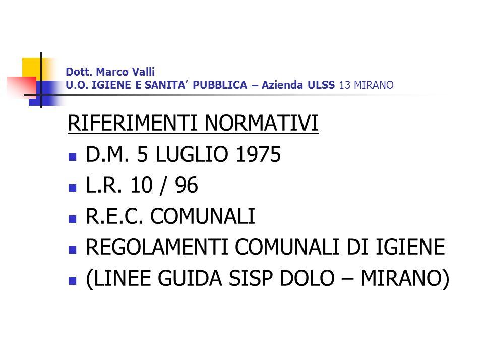 Dott. Marco Valli U.O. IGIENE E SANITA PUBBLICA – Azienda ULSS 13 MIRANO RIFERIMENTI NORMATIVI D.M. 5 LUGLIO 1975 L.R. 10 / 96 R.E.C. COMUNALI REGOLAM