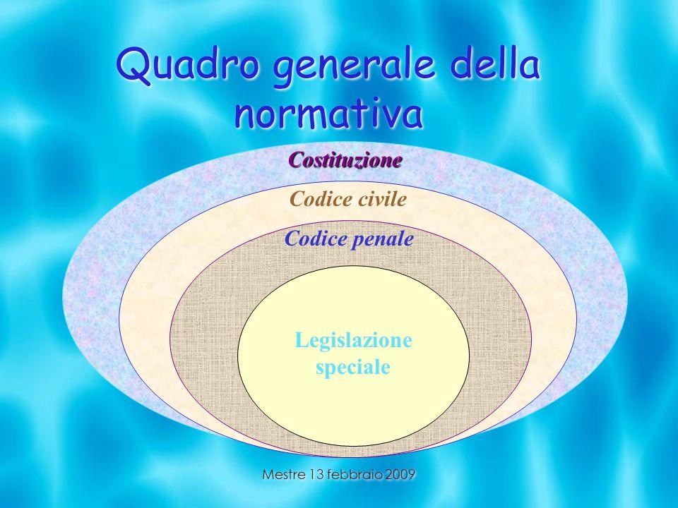 Mestre 13 febbraio 2009 Quadro generale della normativa Costituzione Codice civile Codice penale Legislazione speciale