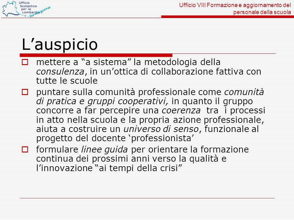 Ufficio VIII Formazione e aggiornamento del personale della scuola Lauspicio mettere a a sistema la metodologia della consulenza, in unottica di colla