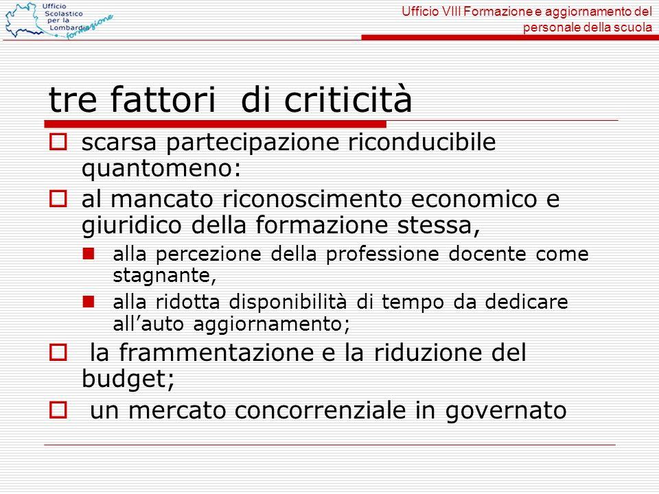 Ufficio VIII Formazione e aggiornamento del personale della scuola tre fattori di criticità scarsa partecipazione riconducibile quantomeno: al mancato