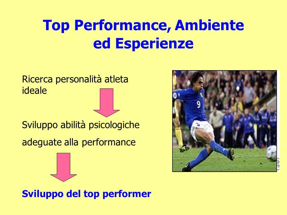 Top Performance, Ambiente ed Esperienze Ricerca personalità atleta ideale Sviluppo abilità psicologiche adeguate alla performance Sviluppo del top performer
