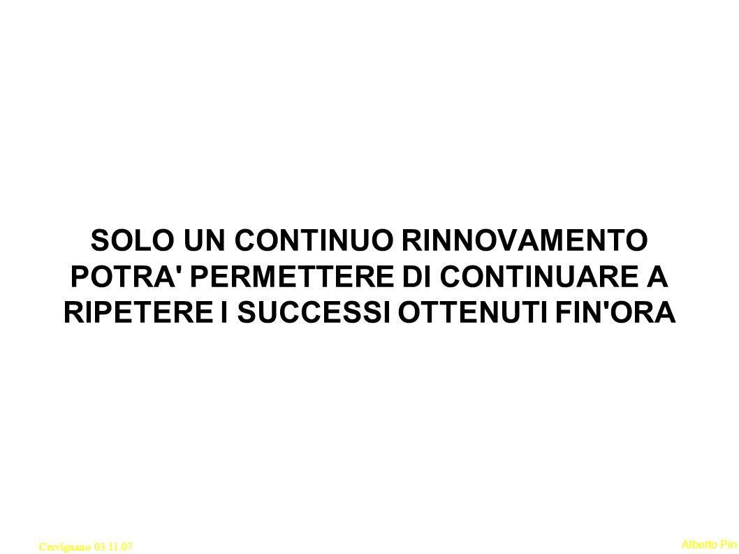 Alberto Pin Cervignano 03.11.07 COME ATTUARE UNA BUONA GESTIONE DEL SE Orientamento all auto miglioramento Fiducia Impegno Delegare