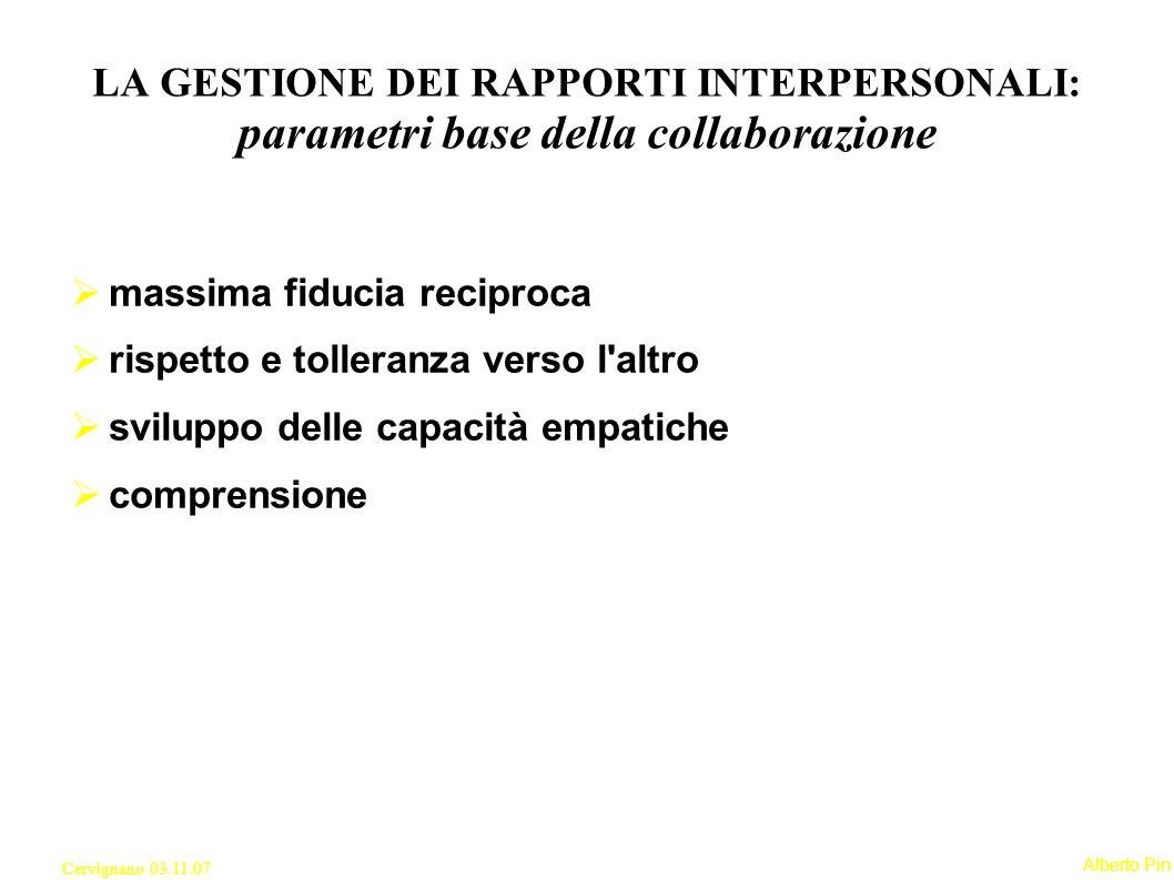 Alberto Pin Cervignano 03.11.07 massima fiducia reciproca rispetto e tolleranza verso l altro sviluppo delle capacità empatiche comprensione LA GESTIONE DEI RAPPORTI INTERPERSONALI: parametri base della collaborazione
