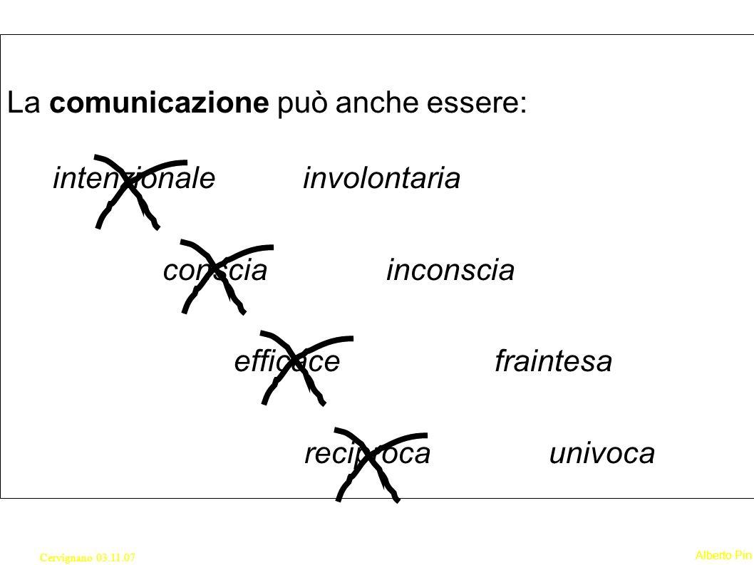 Alberto Pin Cervignano 03.11.07 La comunicazione può anche essere: intenzionale involontaria consciainconscia efficace fraintesa reciproca univoca