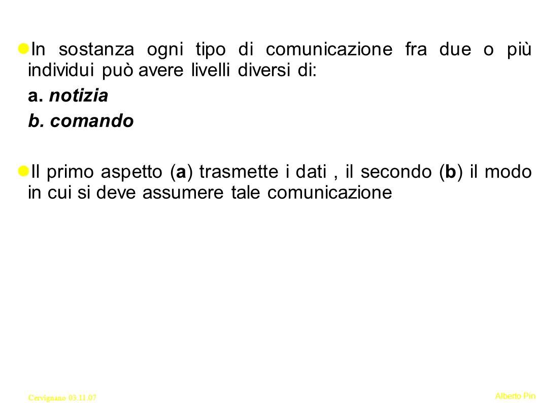 Alberto Pin Cervignano 03.11.07 In sostanza ogni tipo di comunicazione fra due o più individui può avere livelli diversi di: a.