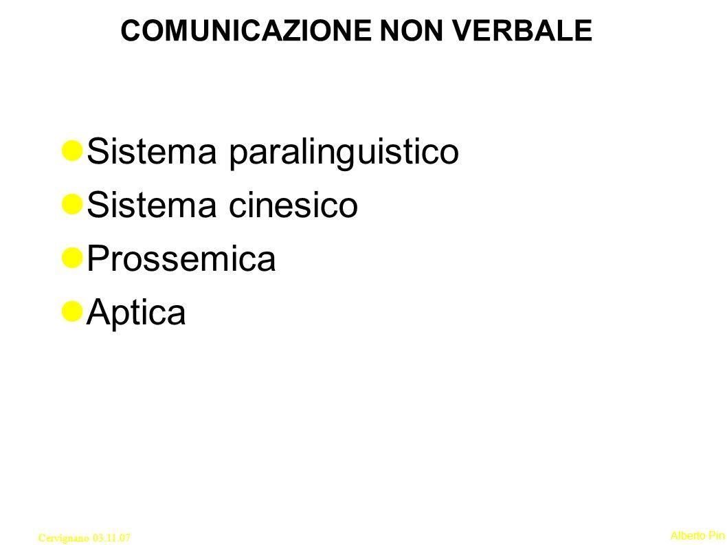 Alberto Pin Cervignano 03.11.07 COMUNICAZIONE NON VERBALE Sistema paralinguistico Sistema cinesico Prossemica Aptica