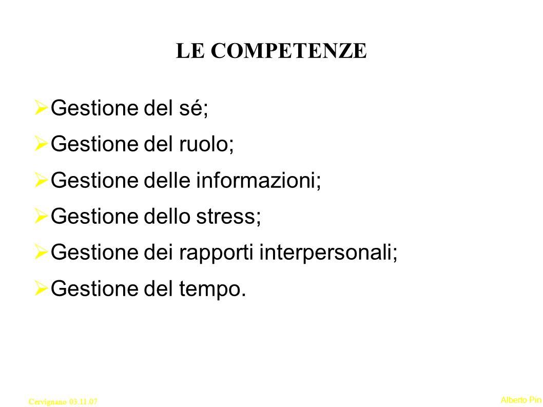 Alberto Pin Cervignano 03.11.07 LA DELEGA Cosa significa per te delegare.