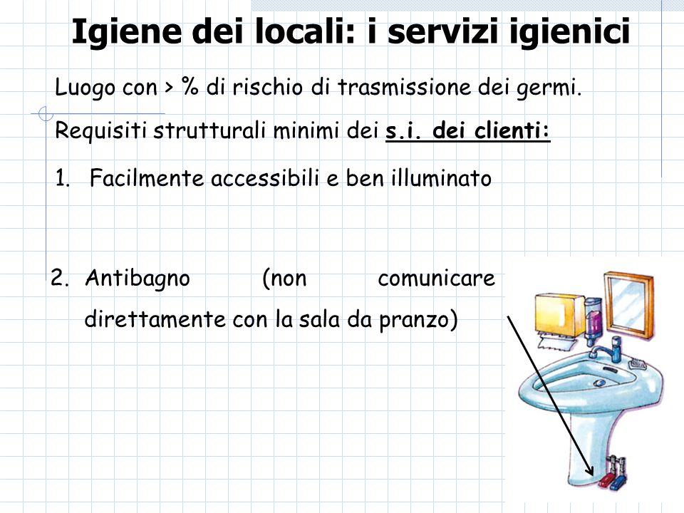 Igiene dei locali: i servizi igienici Luogo con > % di rischio di trasmissione dei germi. Requisiti strutturali minimi dei s.i. dei clienti: 1.Facilme
