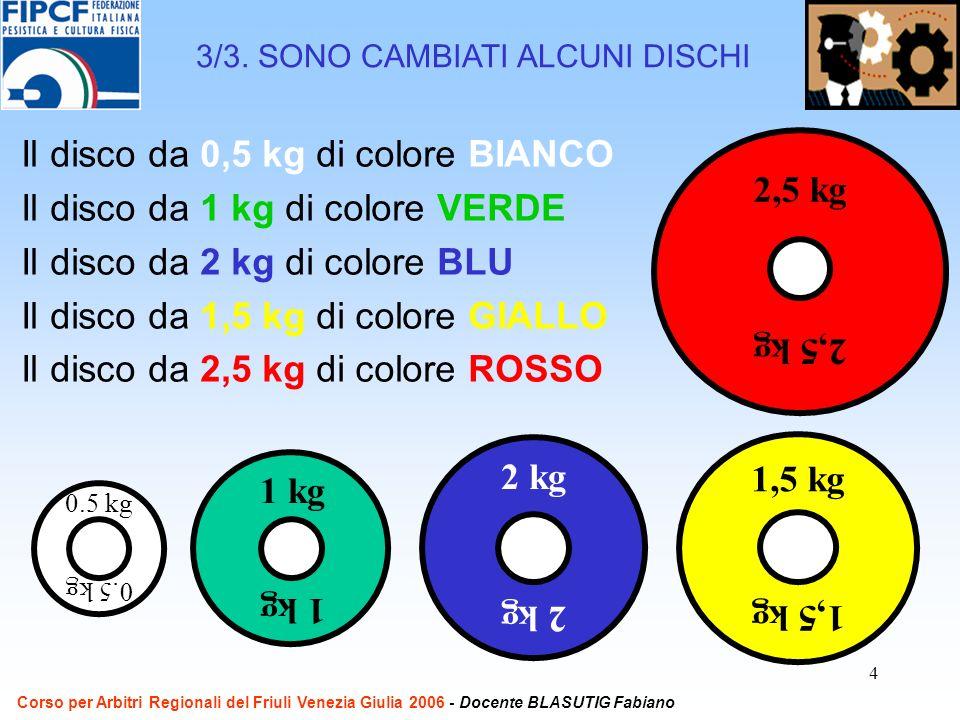4 Il disco da 0,5 kg di colore BIANCO Il disco da 1 kg di colore VERDE Il disco da 2 kg di colore BLU Il disco da 1,5 kg di colore GIALLO Il disco da