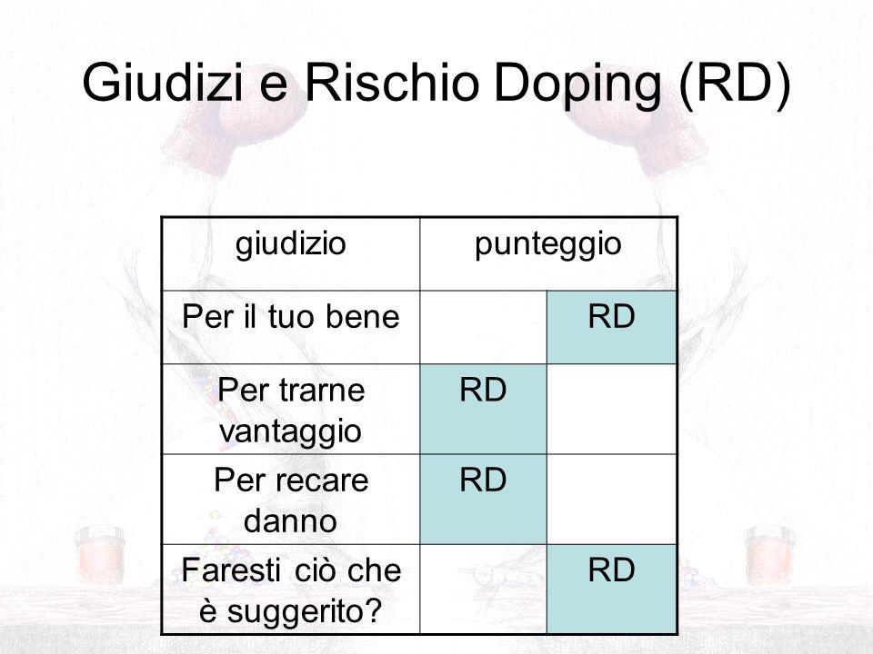 Giudizi e Rischio Doping (RD) giudiziopunteggio Per il tuo beneRD Per trarne vantaggio RD Per recare danno RD Faresti ciò che è suggerito? RD